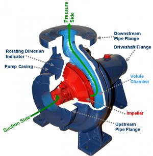 Centrifugal_Pump